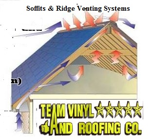 Soffits & Ridge Venting Systems